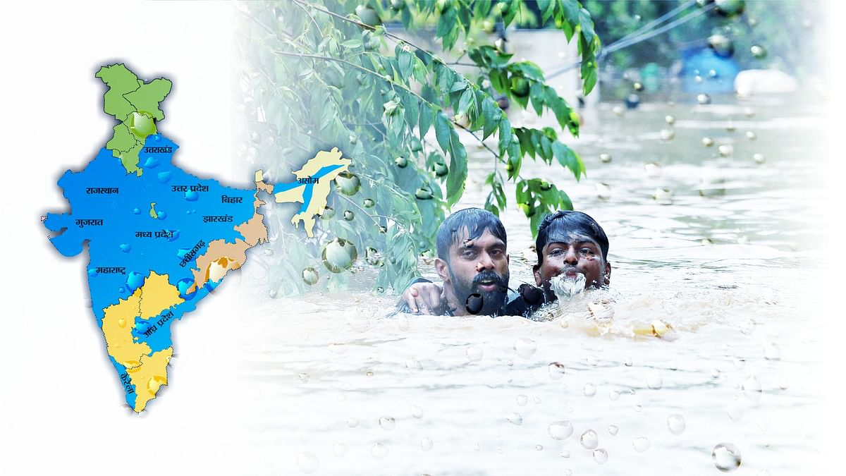 Flood Disaster in India 2019