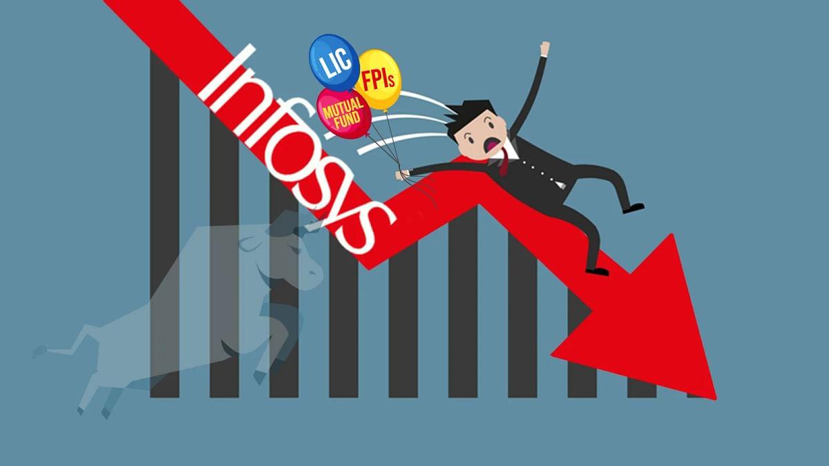 इन्फोसिस से LIC, FPIs और म्यूचुअल फंड कितने होंगे प्रभावित?