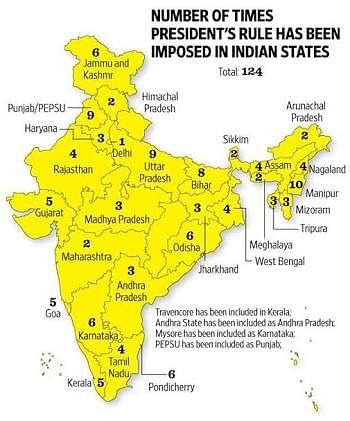 भारत के राज्यों में इतनी बार लागू हो चुका है राष्ट्रपति शासन
