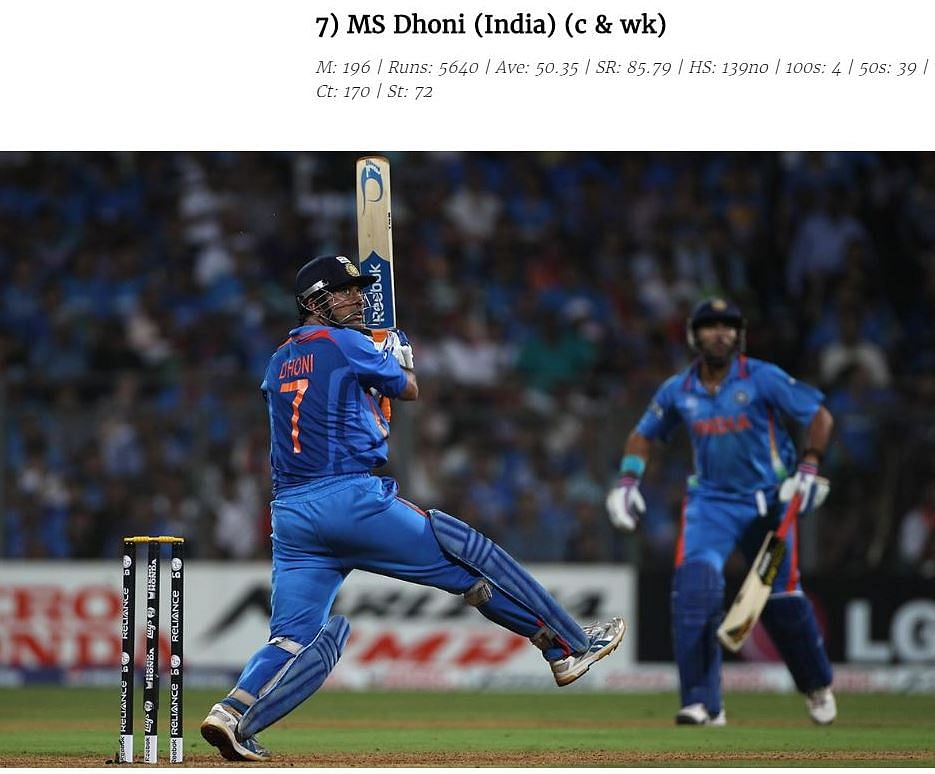 MS Dhoni ODI Decade Captain elected by Cricket Australia