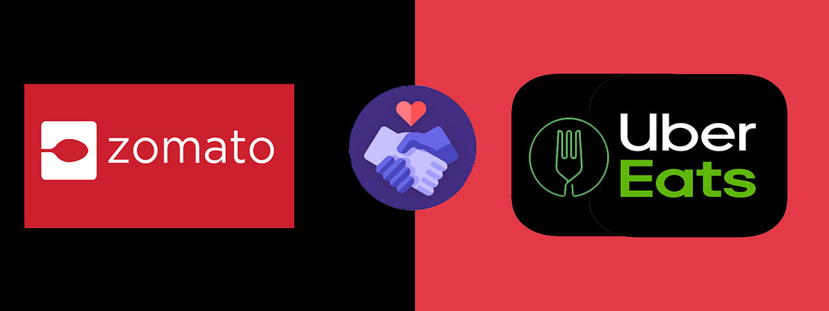 Zomato Acquired Uber Eats in India