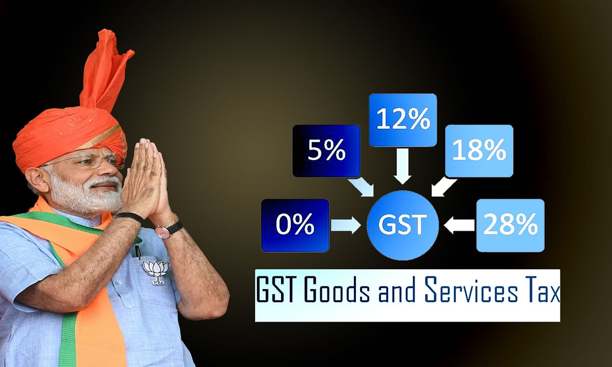 GST Slabs Rate
