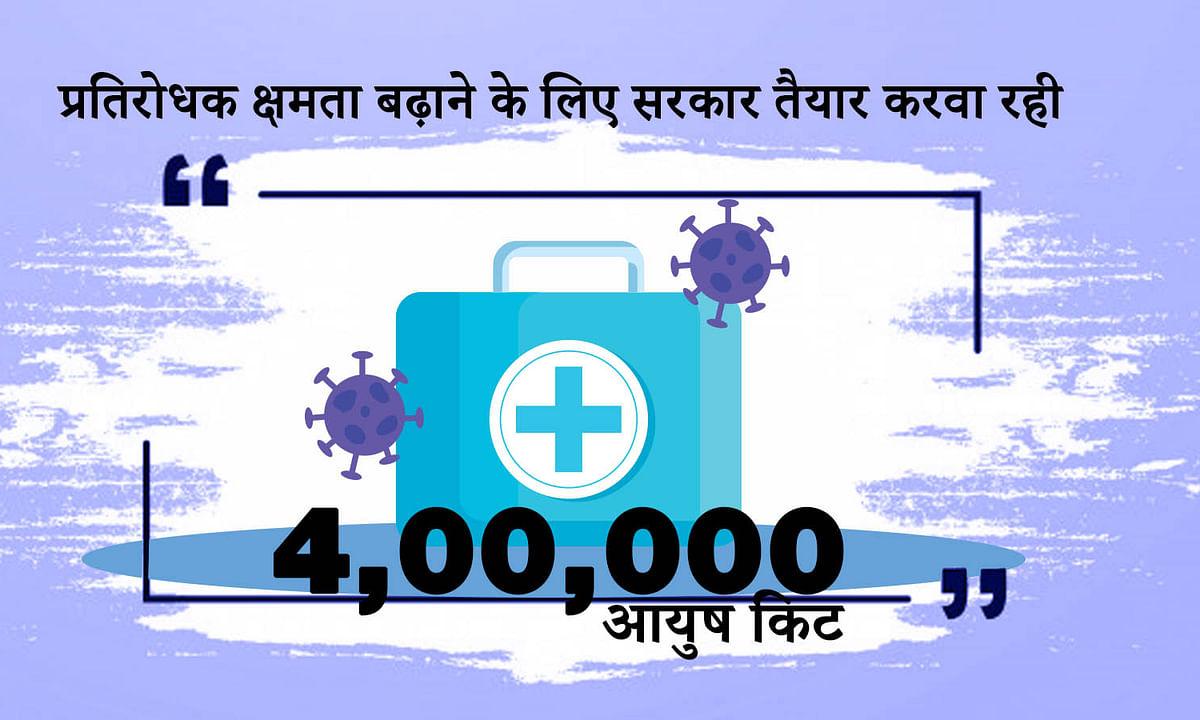 सरकार की पहल, प्रतिरोधक क्षमता बढ़ाने तैयार हो रहे 4 लाख आयुष किट