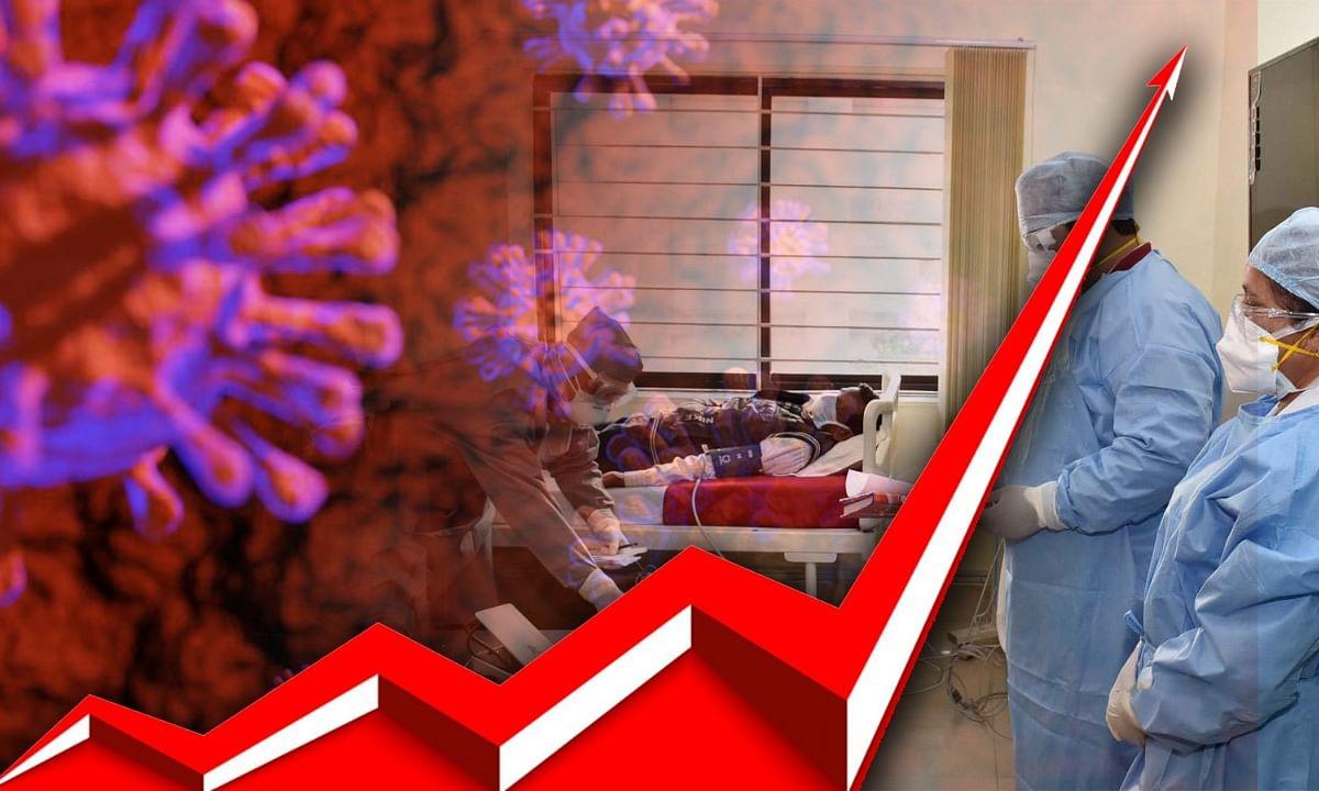 मप्र में कोरोना ने तोड़ा रिकॉर्ड, चौबीस घंटे में मिले 2777 नए मरीज