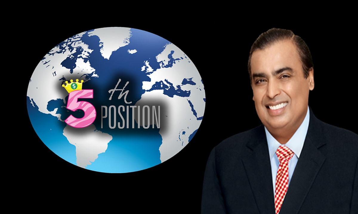 दुनिया के सबसे अमीर व्यक्तियों में पांचवें स्थान पर 'मुकेश अंबानी'