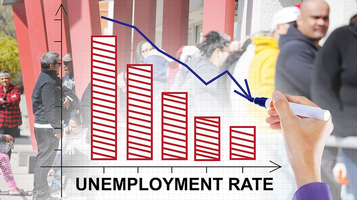अमेरिका में कोरोना की दर बढ़ने के साथ ही घटी बेरोजगारी की दर