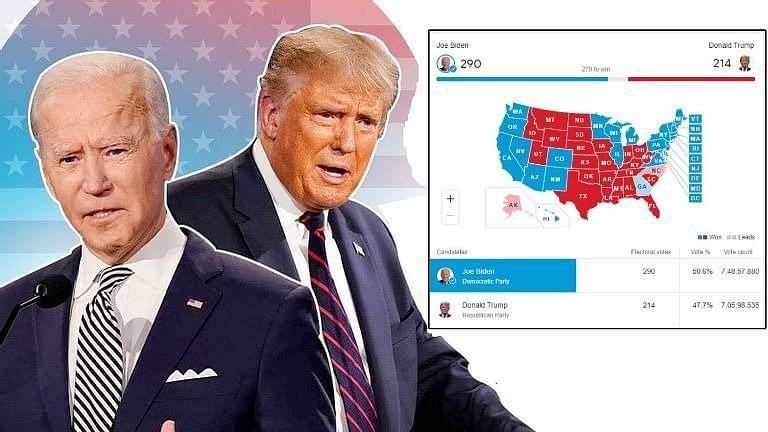 जो बिडेन ने अमेरिकी राष्ट्रपति का चुनाव जीता