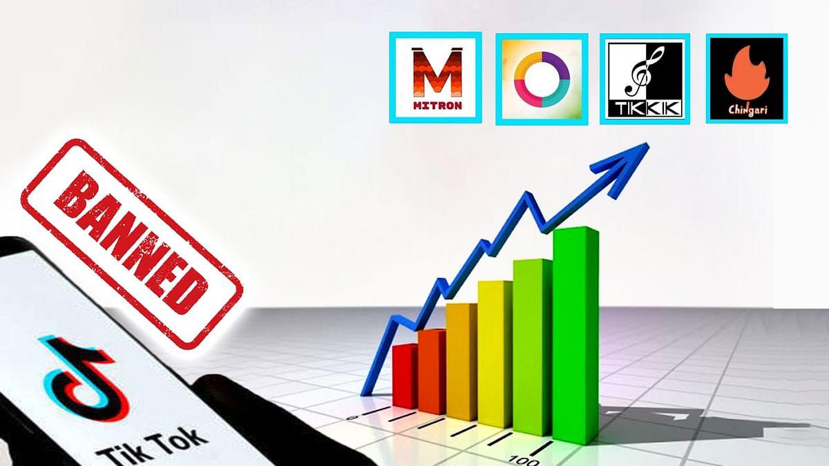 देश में भारतीय शॉर्ट वीडियो मेकिंग ऐप्स का मार्केट शेयर काफी तेजी से बढ़ा