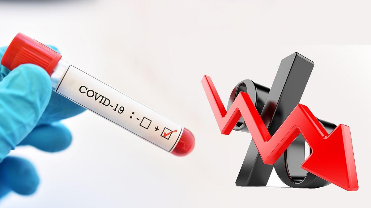 कई जिलों में कोरोना संक्रमण दर पहुंची 1% के पास, 19वें नंबर पर पहुंचा MP