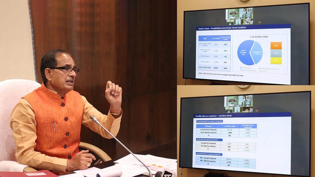 CM ने कोविड-19 कोर ग्रुप के मंत्रियों के साथ की समीक्षा बैठक, ली जानकारी