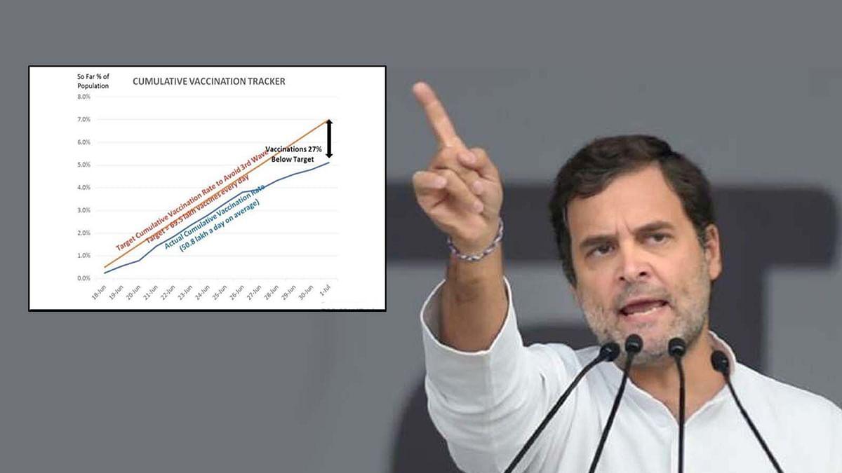 कोविड-19 वैक्सीनेशन रफ्तार का ग्राफ शेयर कर बोले राहुल- गैप का ध्यान रखें