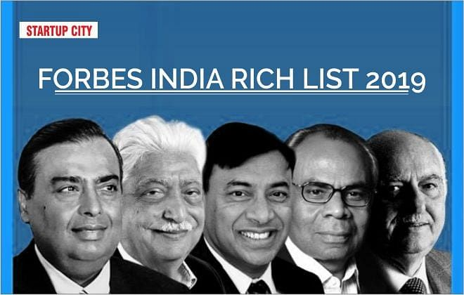 Forbes List of Richest Indian 2019
