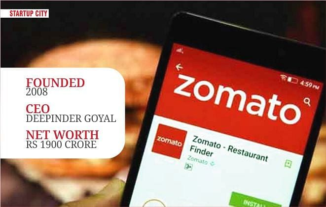 ZOMATO- TRAILBLAZING THE FOOD DELIVERY BUSINESS GLOBALLY