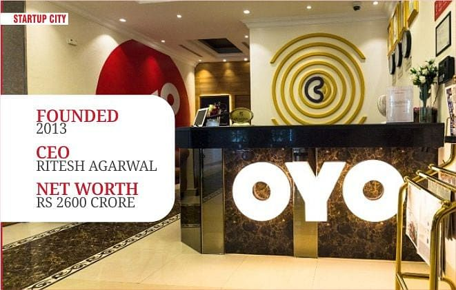 OYO ROOMS: INDIA'S LARGEST HOTEL CHAIN, DISRUPTING THE GLOBAL MARKET