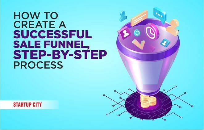 HOW TO CREATE A SUCCESSFUL SALE FUNNEL, STEP-BY-STEP PROCESS