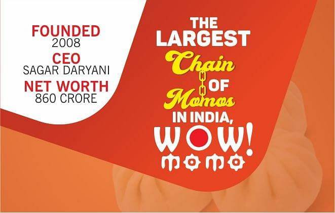 THE LARGEST CHAIN OF MOMOS IN INDIA, WOW MOMO