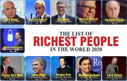 The List of Richest People in the World 2020