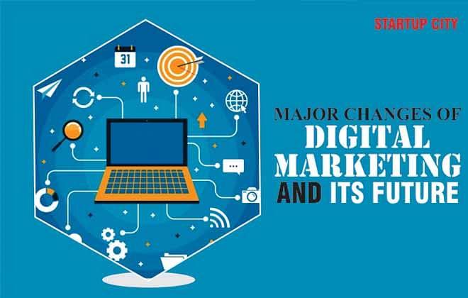 Digital Marketing: Major Changes of Digital Marketing and its Future