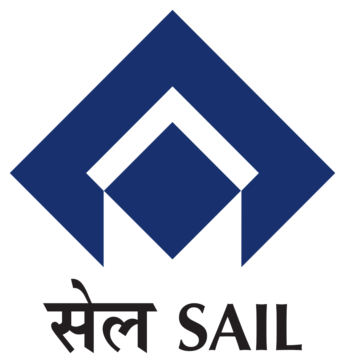 SAIL Reports Record Production & Sales in October 2020