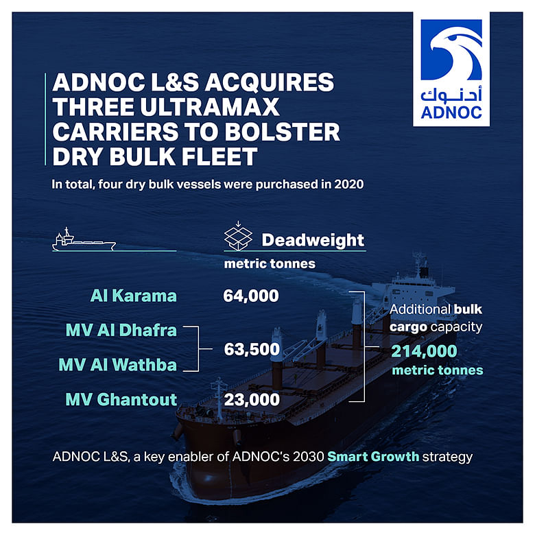 ADNOC L&S Acquires 3 Ultramax Carriers to Bolster Dry Bulk Fleet