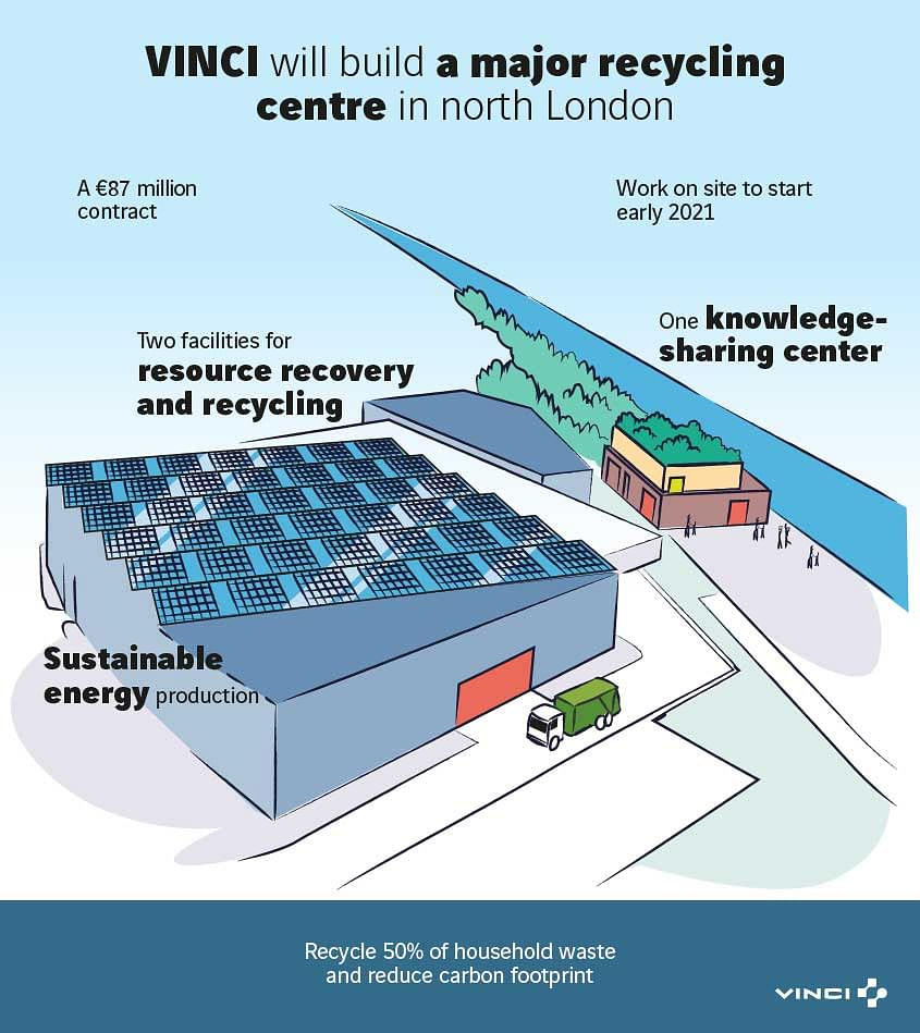 VINCI Subsidiary Taylor Woodrow to Build Recycling Centre