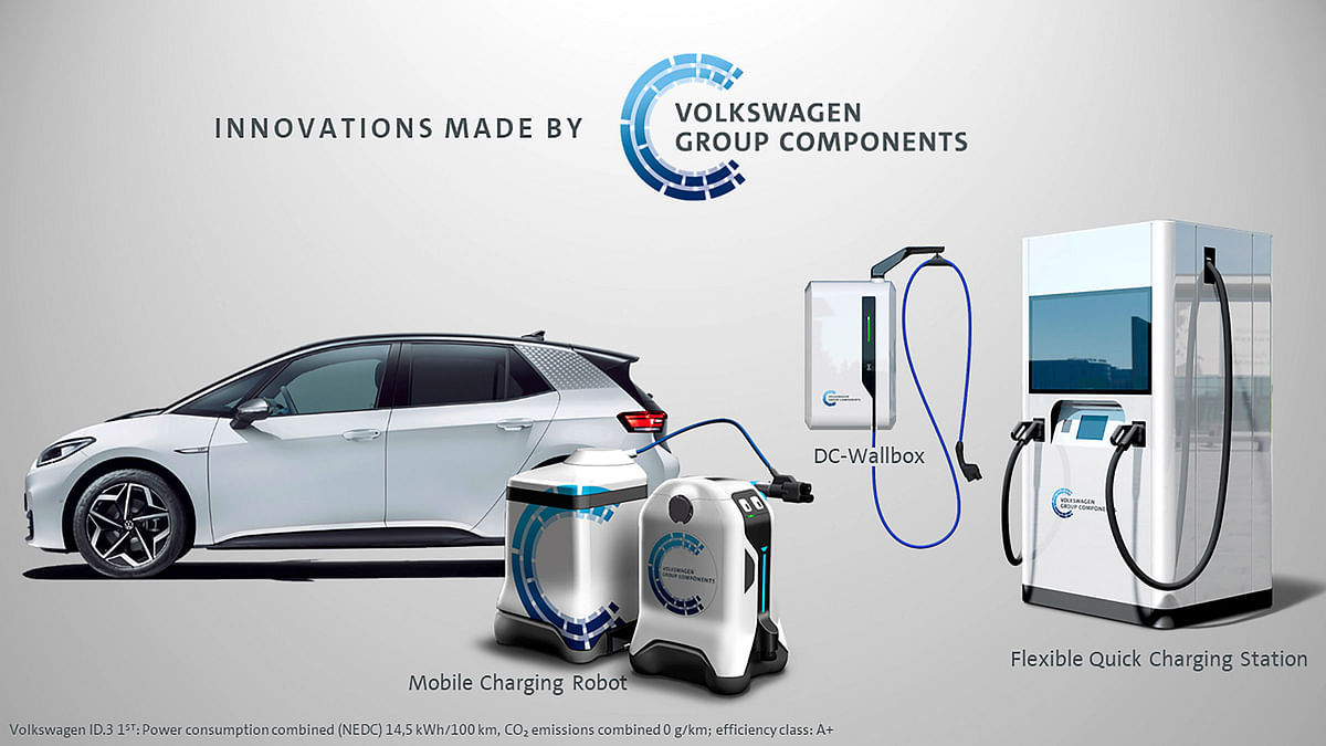Volkswagen Starts Pilot Phase for DC Wallbox Chargers