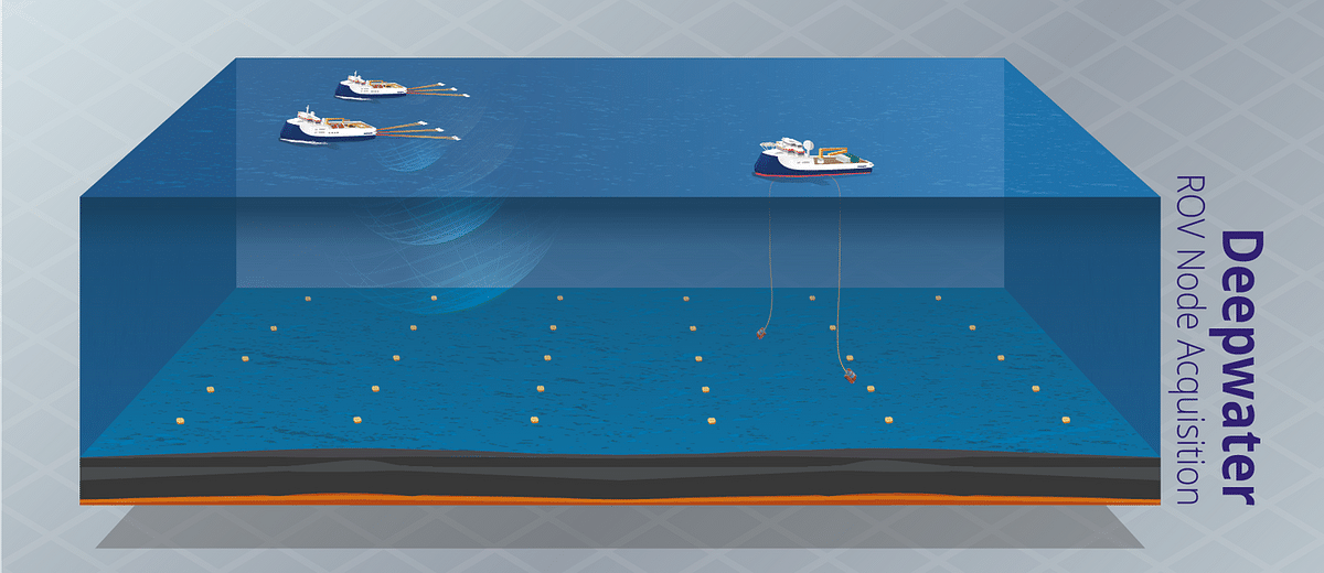 Shearwater GeoServices Bags Petrobras OBN 4D Baseline Survey