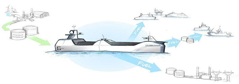 Wartsila & Grieg to Build Green Ammonia Tanker
