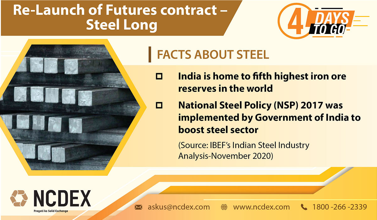 NCDEX to Relaunch Steel Futures Contract on January 18