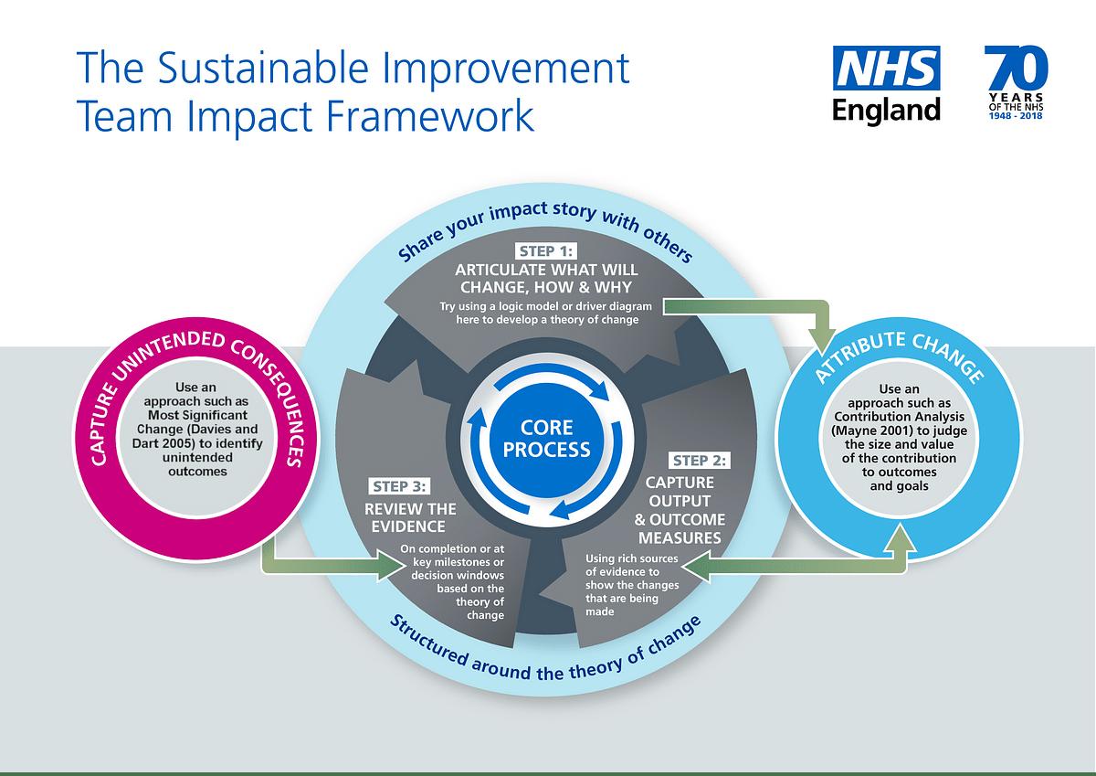 NHS Framework Selects Morgan Sindall Construction