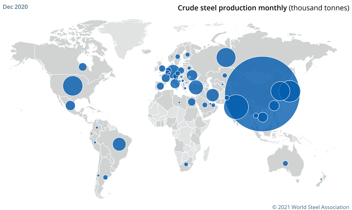 Global Crude Steel Output in 2020 Slips by 0.9% YoY