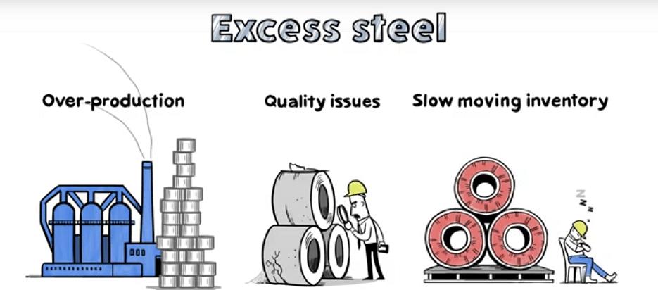 Vanilla Steel Accelerates Growth in January 2021