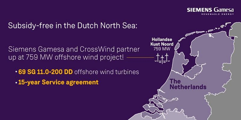 Siemens Gamesa & CrossWind Hollandse Kust Noord Offshore Project