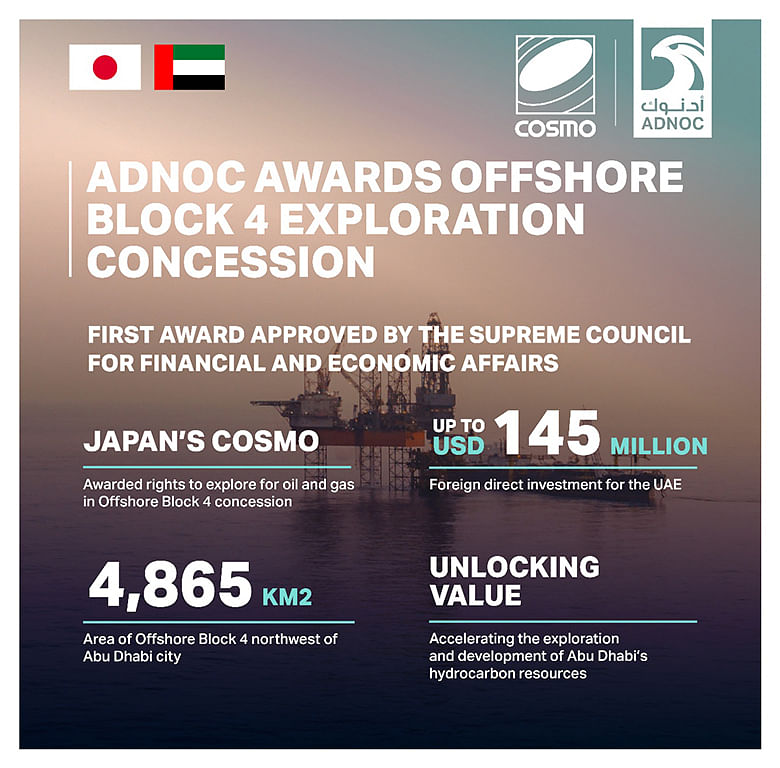 ADNOC Awards Cosmo Offshore Exploration Block