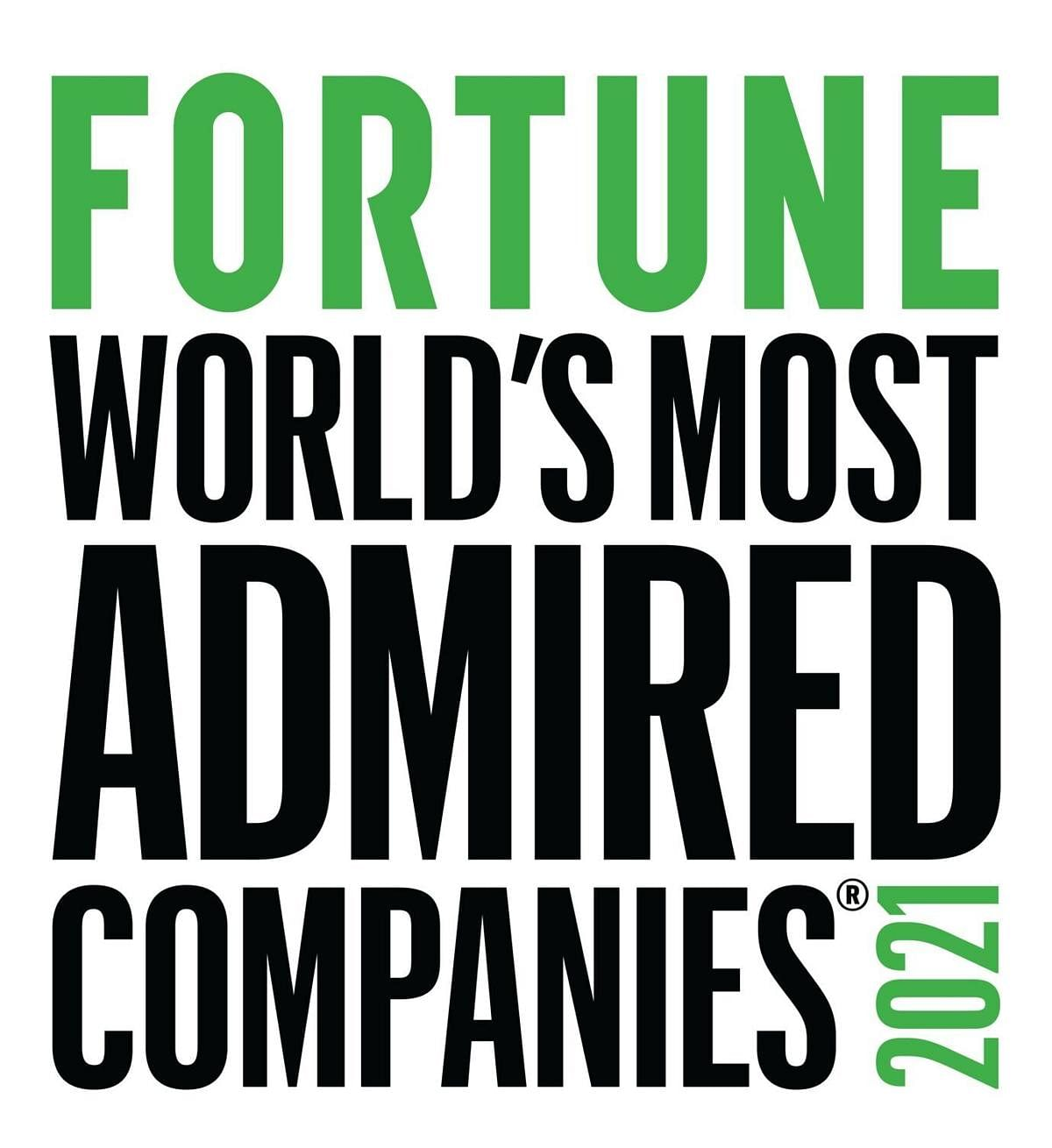 Steel Dynamics Named Most Admired Companies by Fortune