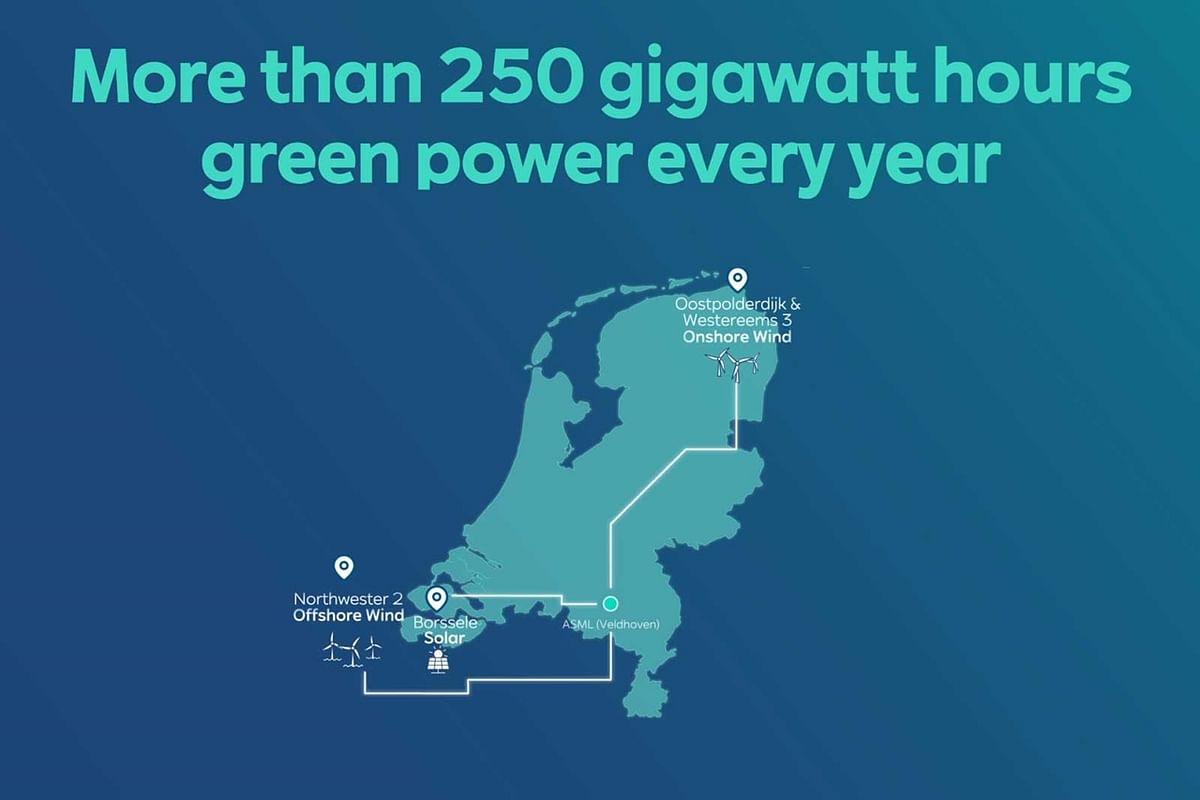 RWE Supplies Green Power to ASML