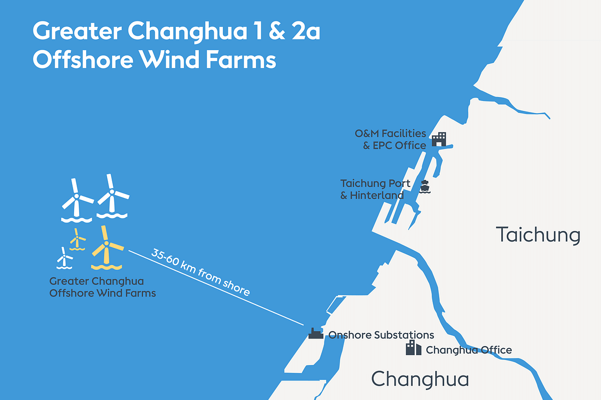 Greater Changhua Offshore Wind Farms