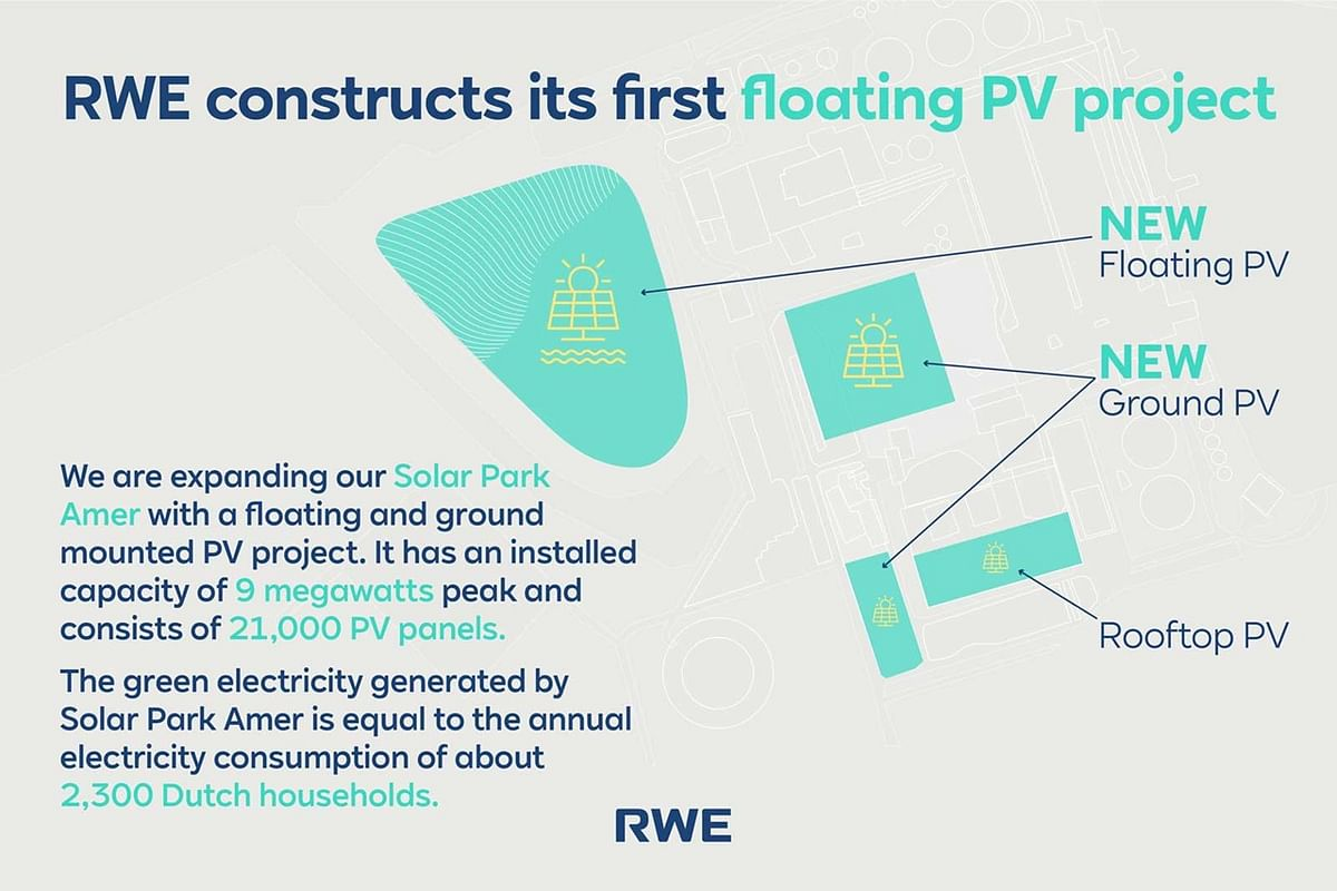 RWE to Construct Floating Photovoltaic Project in Netherlands