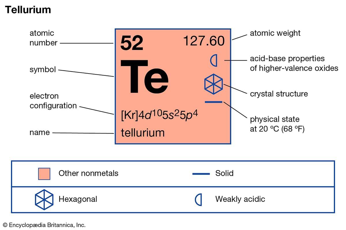 Rio Tinto to Build New Tellurium Plant at Kennecott Mine in Utah
