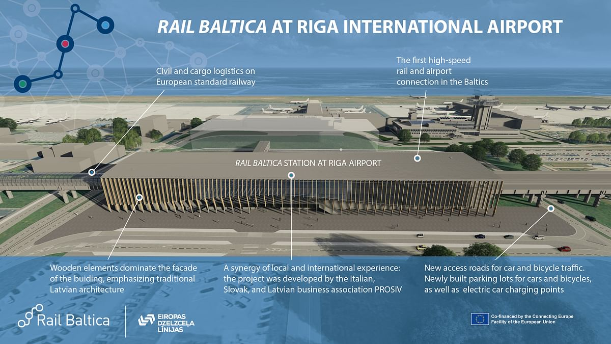 Contract for Rail Baltica Station at Riga international Airport
