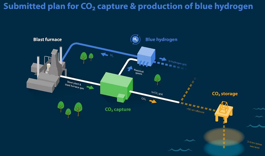 Tata Steel IJmuiden Refines Plans for Decarbonisation