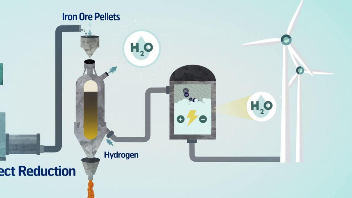 ECIU Report Raises Concerns over UK's Hydrogen Steel Plans
