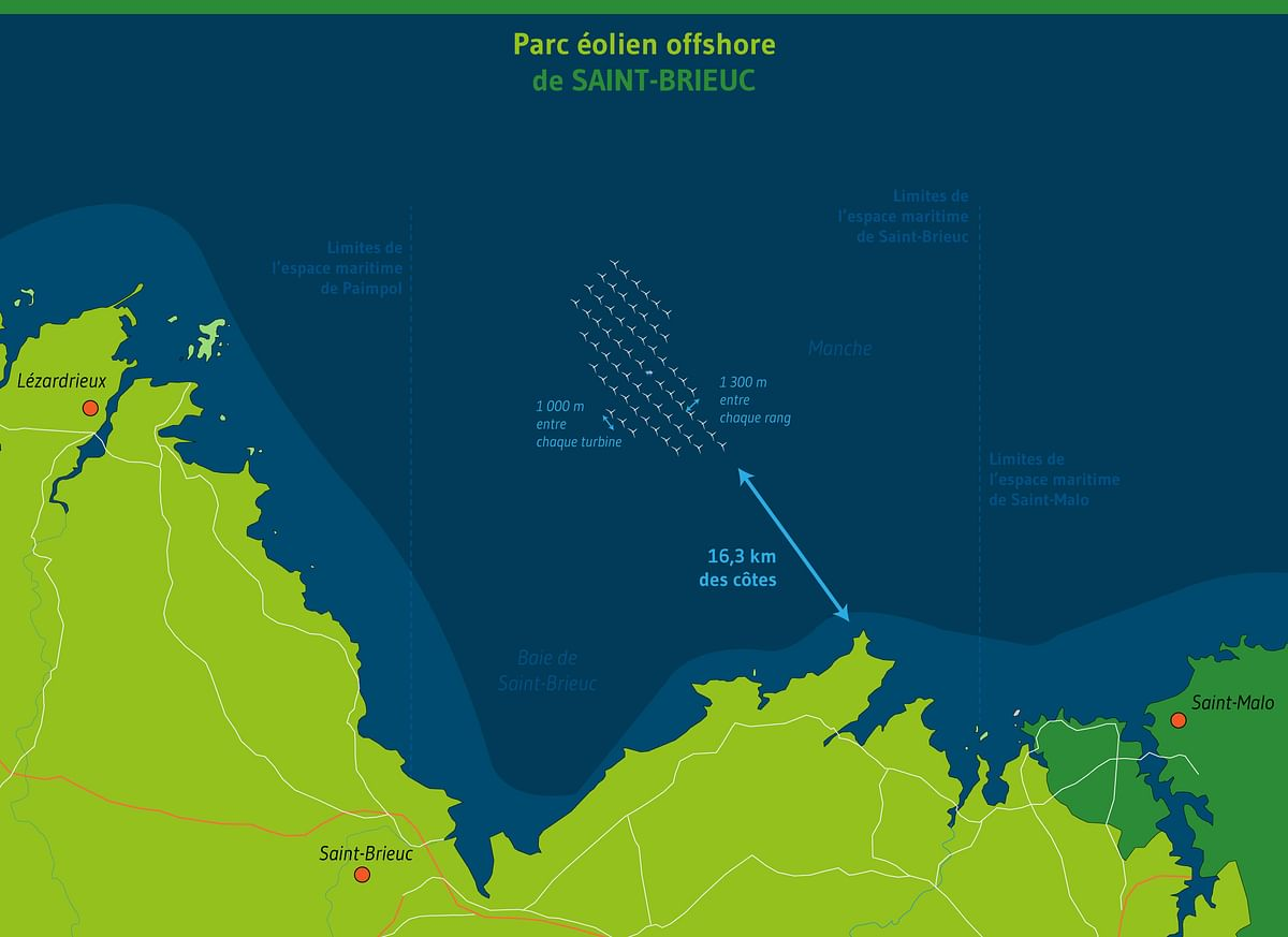 NLMK Dansteel Supplies Plates for Wind Power Project in France