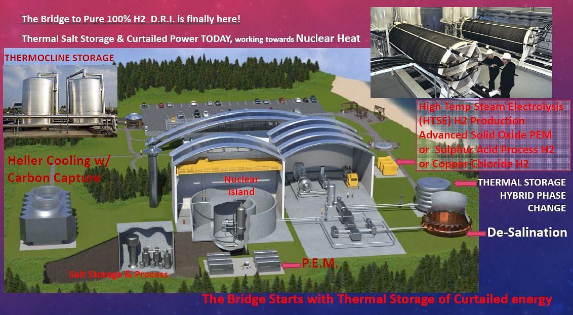 Thorium Energy Alliance to Present Caldera's Green Steel Plan