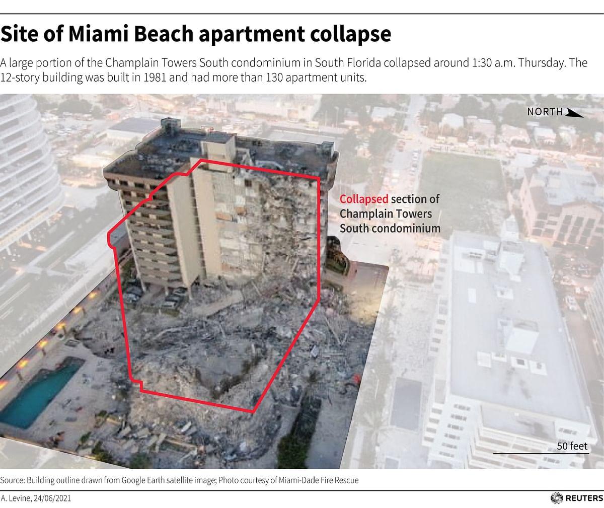 99 Missing as Condo Collapses near Miami Beach
