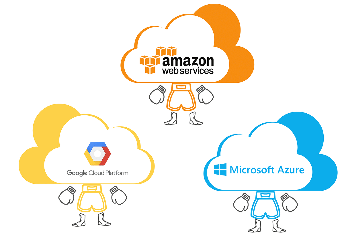 BHP Shifts Data Centers to Cloud with AWS & Microsoft Azure