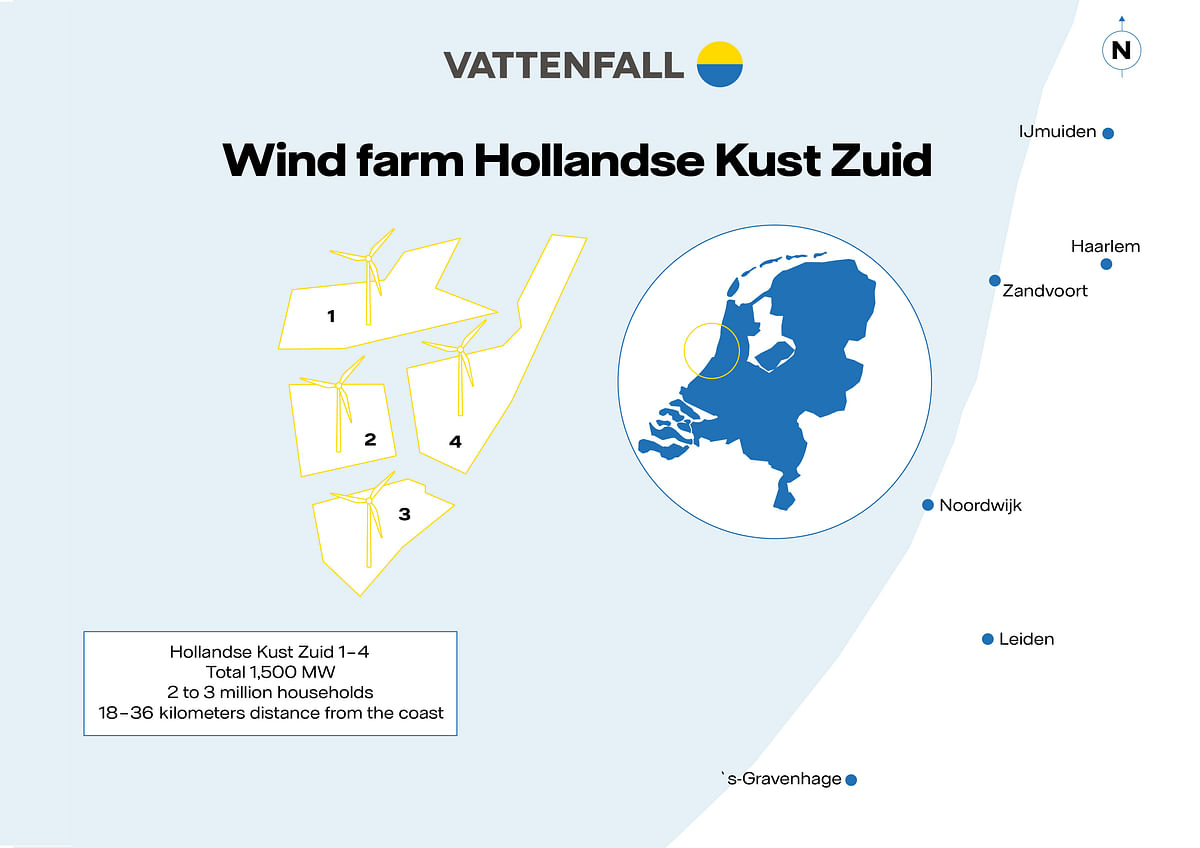 Vattenfall to Sell Stake in Offshore Wind Farm Hollandse Kust Zuid