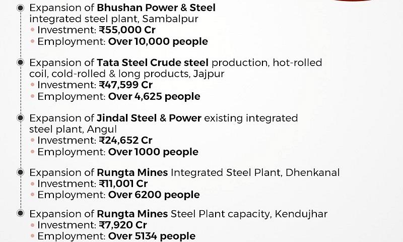 Odisha Approves 5 Steel Projects of JSW, Tata Steel, JSPL & Rungta