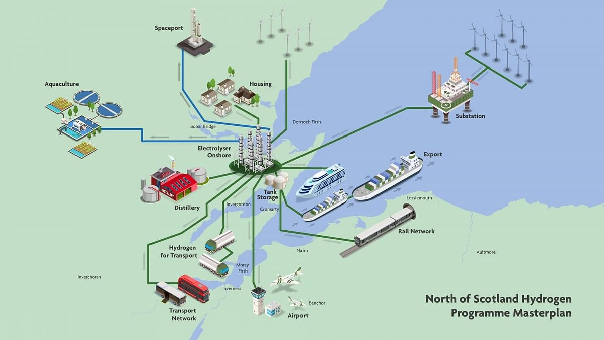Green Hydrogen Potential in Cromarty Firth in UK