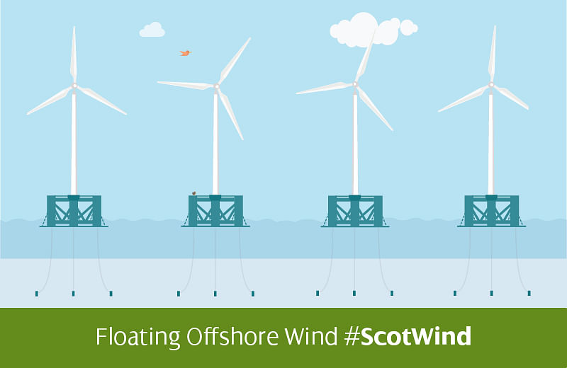 ScottishPower & Shell to Bid for Floating Windfarms in UK